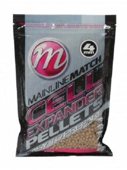 MAINLINE MATCH CELL EXPANDER PELLETS