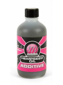 MAINLINE Hemp Seed Oil